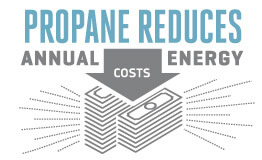 262x160_Reduce-Energy_Costs